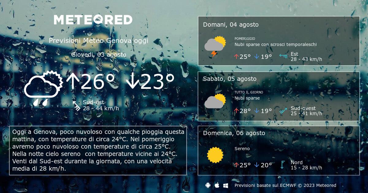 Meteo Genova Previsioni A 14 Giorni Ilmeteonet