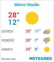 Meteo Vinadio