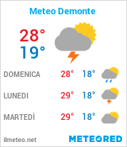 Meteo Demonte