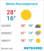Meteo Roccasparvera