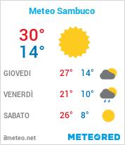 Meteo Sambuco
