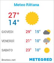 Meteo Rittana