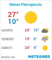 Meteo Pietraporzio