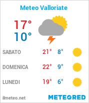 Meteo Valloriate